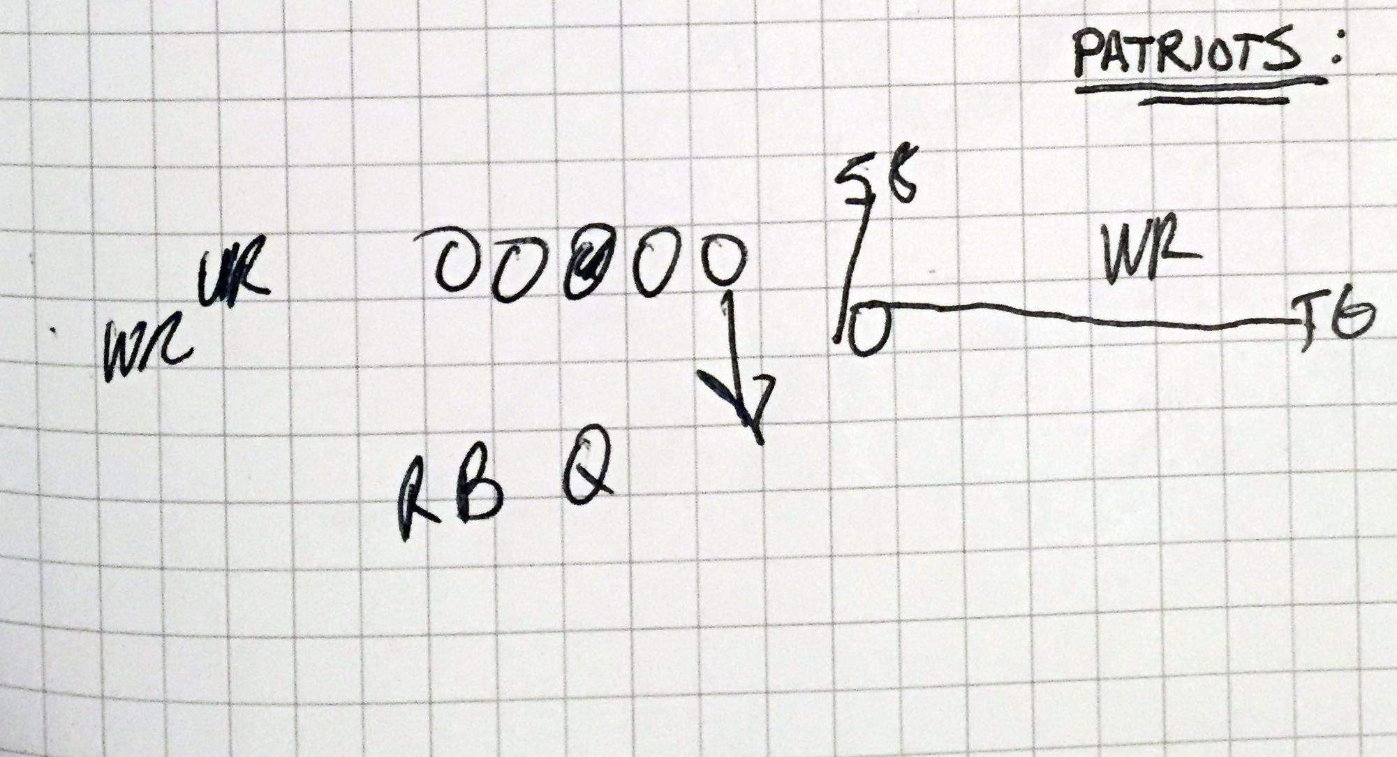 von-diagram